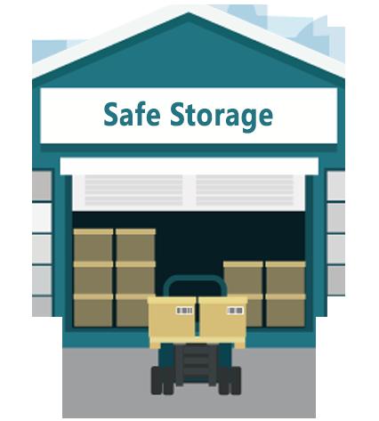 Safe Storage Facility